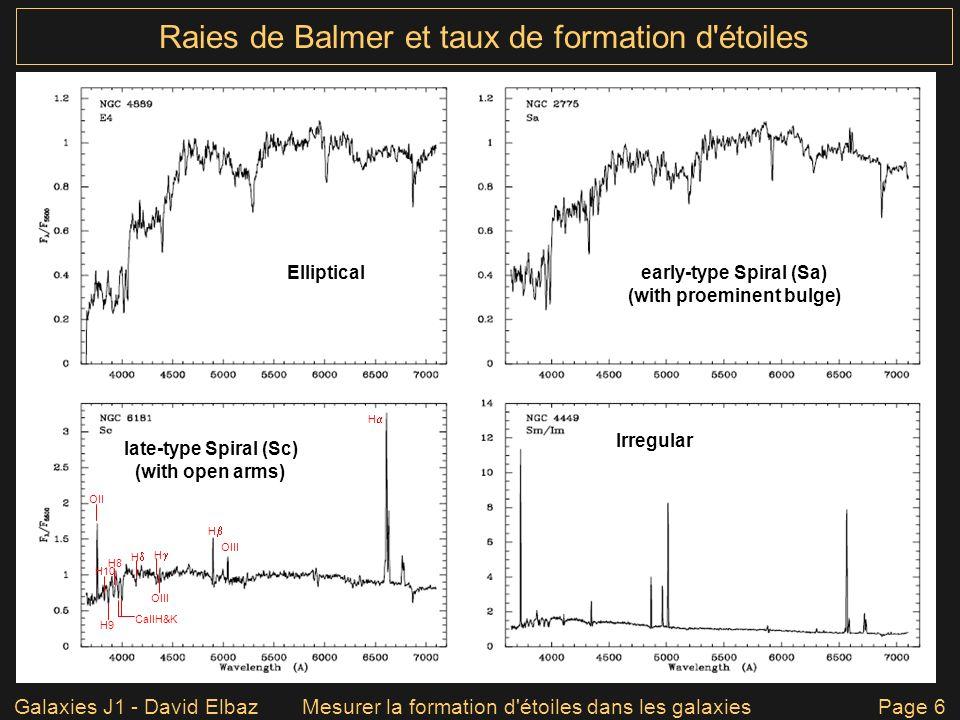 Raies de Balmer et taux de formation d étoiles