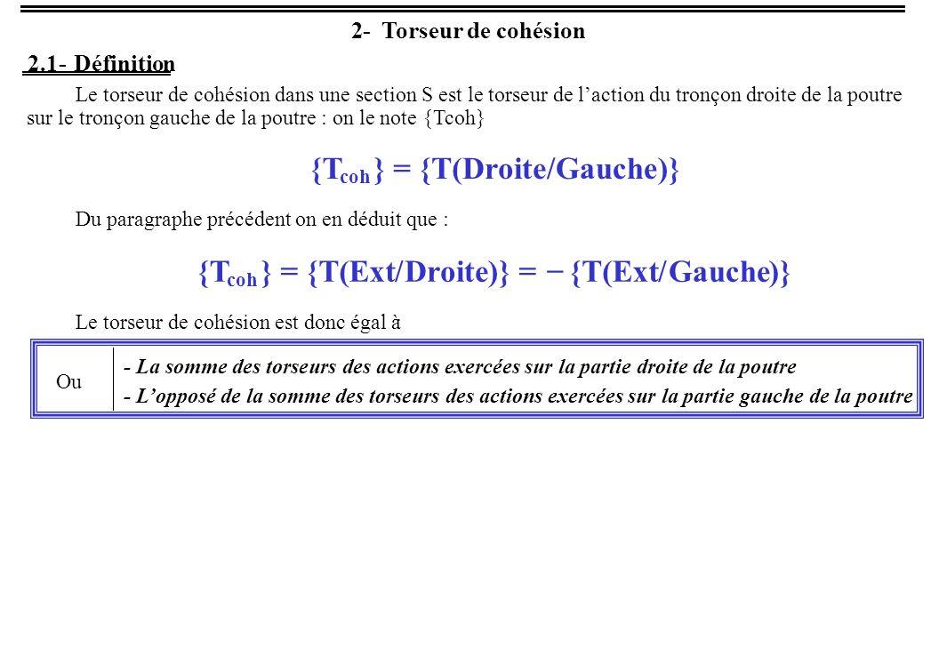 {T } = {T( Droite /Gauche)} {T } = {T( Ext / Droite )} = - {T( Ext /