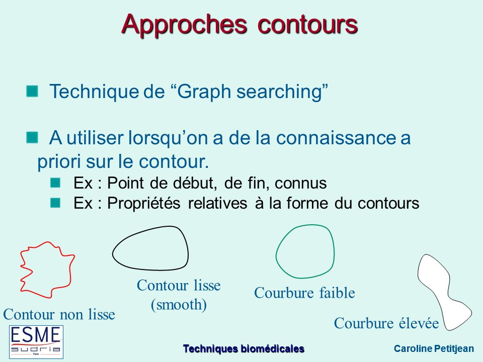 Approches contours Technique de Graph searching