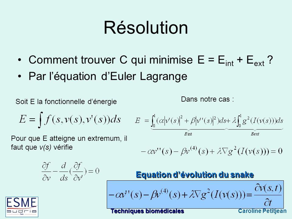 Résolution Comment trouver C qui minimise E = Eint + Eext