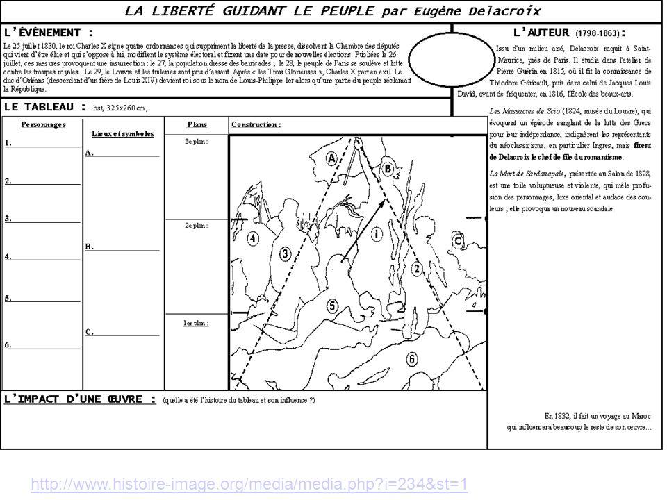 http://www.histoire-image.org/media/media.php i=234&st=1