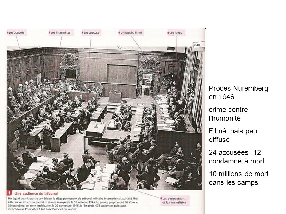 Procès Nuremberg en 1946 crime contre l'humanité. Filmé mais peu diffusé. 24 accusées- 12 condamné à mort.
