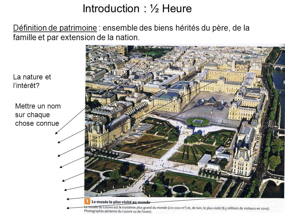 Introduction : ½ Heure Définition de patrimoine : ensemble des biens hérités du père, de la famille et par extension de la nation.