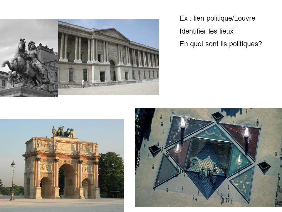 Ex : lien politique/Louvre