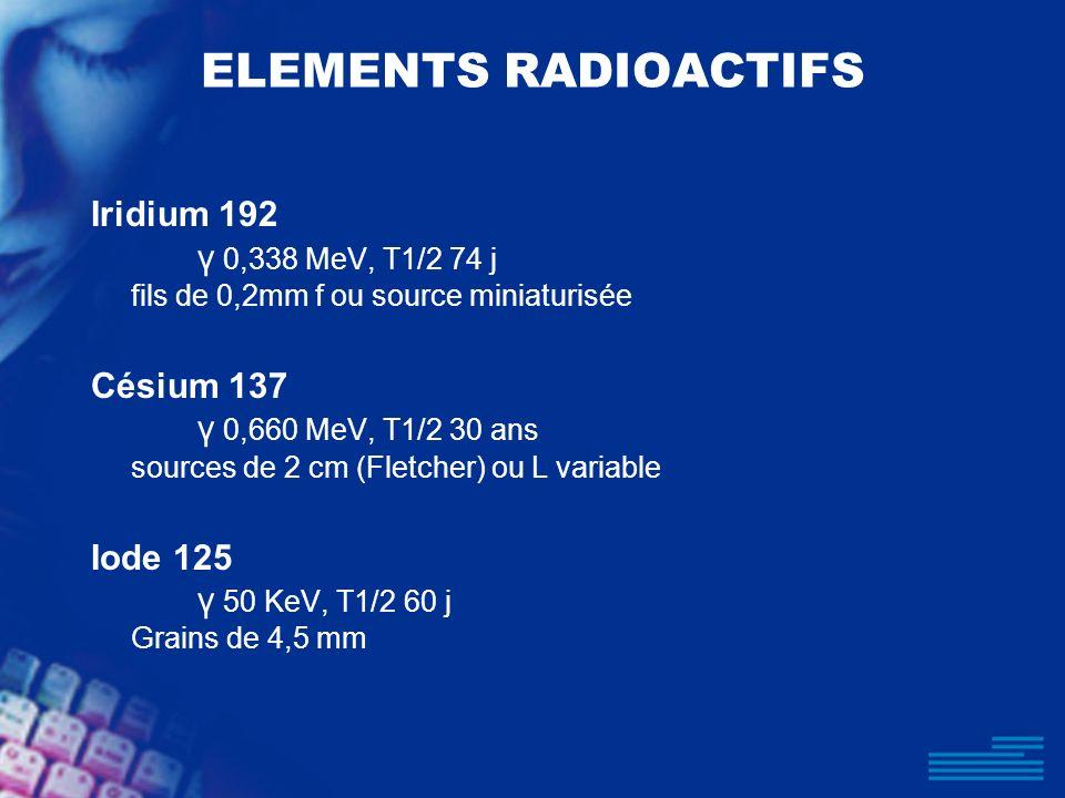 ELEMENTS RADIOACTIFS Iridium 192 γ 0,338 MeV, T1/2 74 j fils de 0,2mm f ou source miniaturisée.