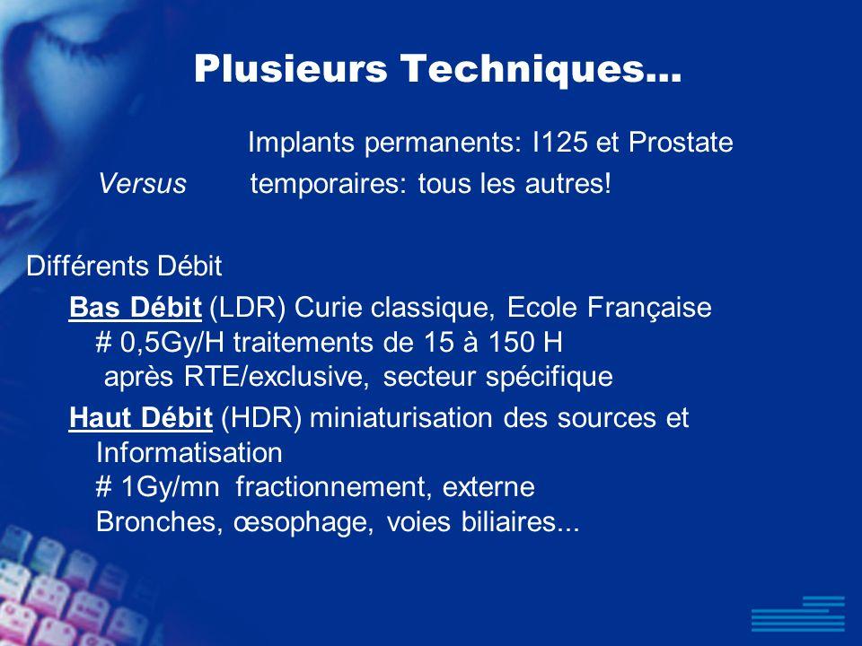 Plusieurs Techniques... Implants permanents: I125 et Prostate