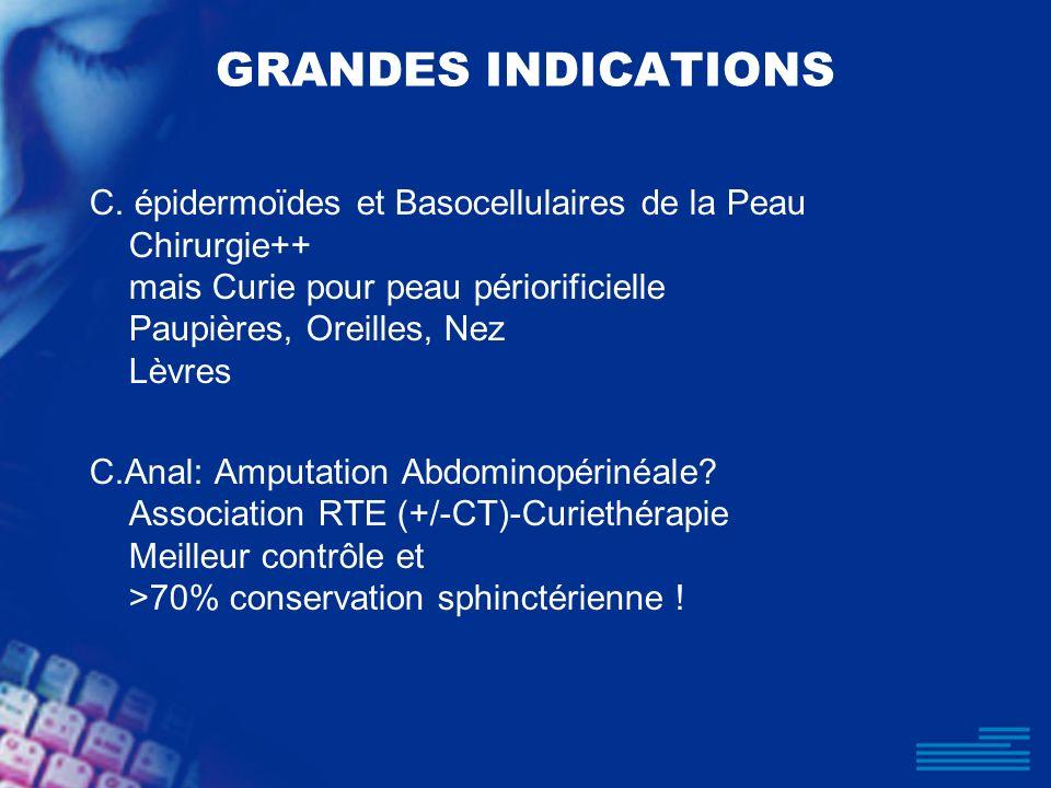 GRANDES INDICATIONS C. épidermoïdes et Basocellulaires de la Peau Chirurgie++ mais Curie pour peau périorificielle Paupières, Oreilles, Nez Lèvres.