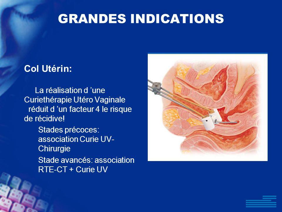 GRANDES INDICATIONS Col Utérin: