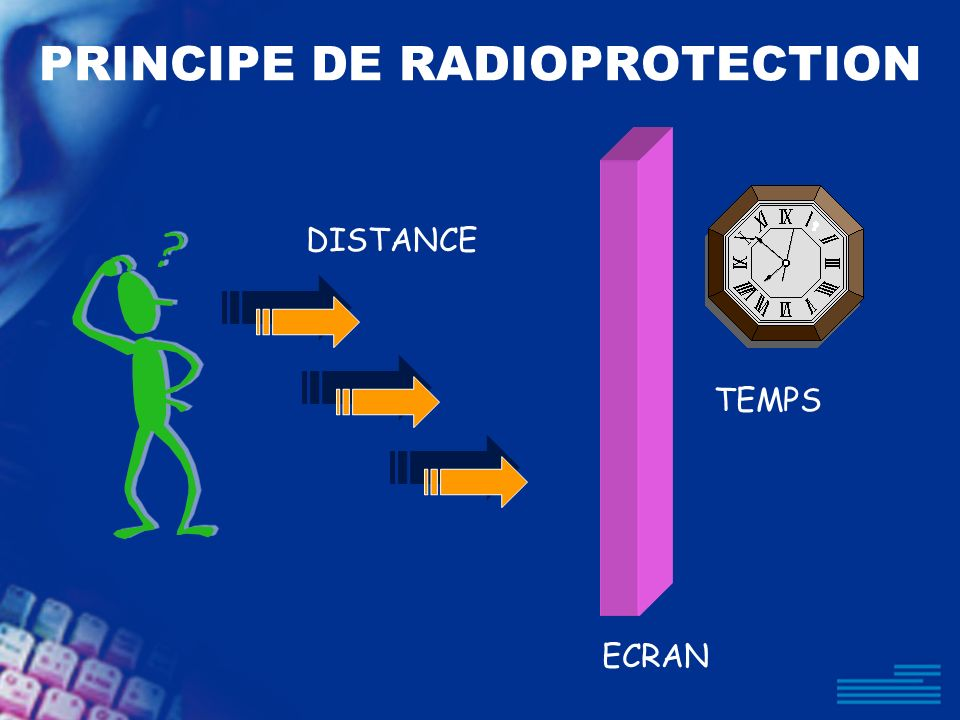 PRINCIPE DE RADIOPROTECTION