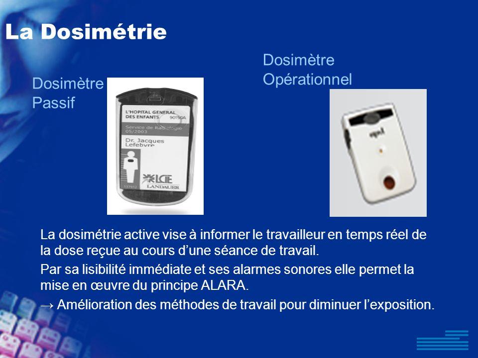 La Dosimétrie Dosimètre Opérationnel Dosimètre Passif