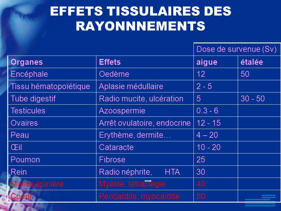 EFFETS TISSULAIRES DES RAYONNNEMENTS
