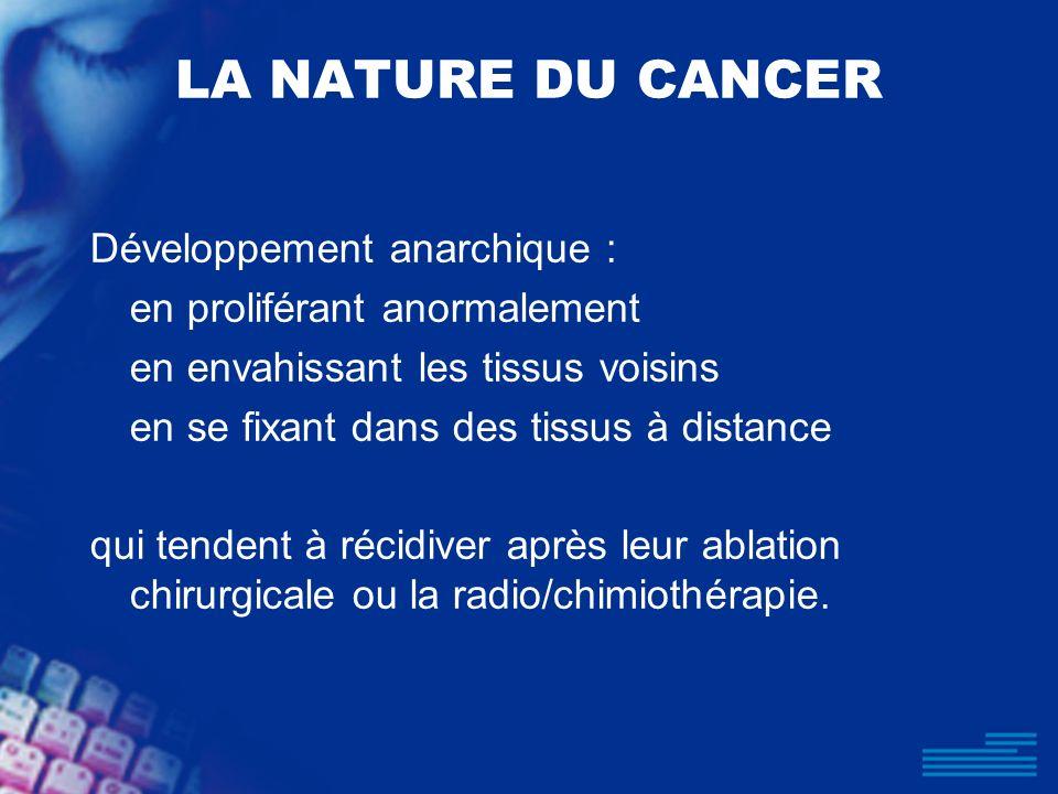 LA NATURE DU CANCER Développement anarchique :