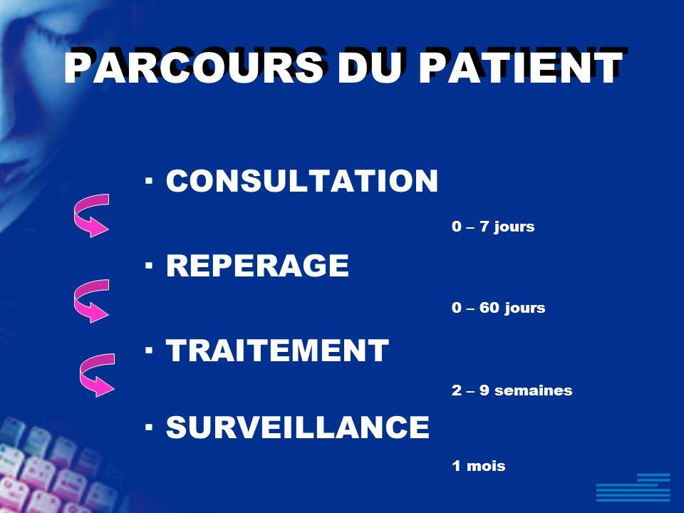 PARCOURS DU PATIENT CONSULTATION 0 – 7 jours REPERAGE 0 – 60 jours