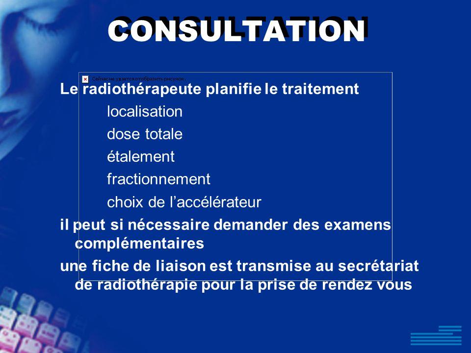 CONSULTATION Le radiothérapeute planifie le traitement localisation