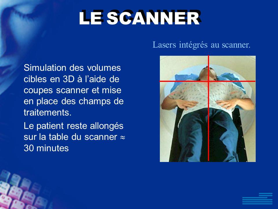 Lasers intégrés au scanner.