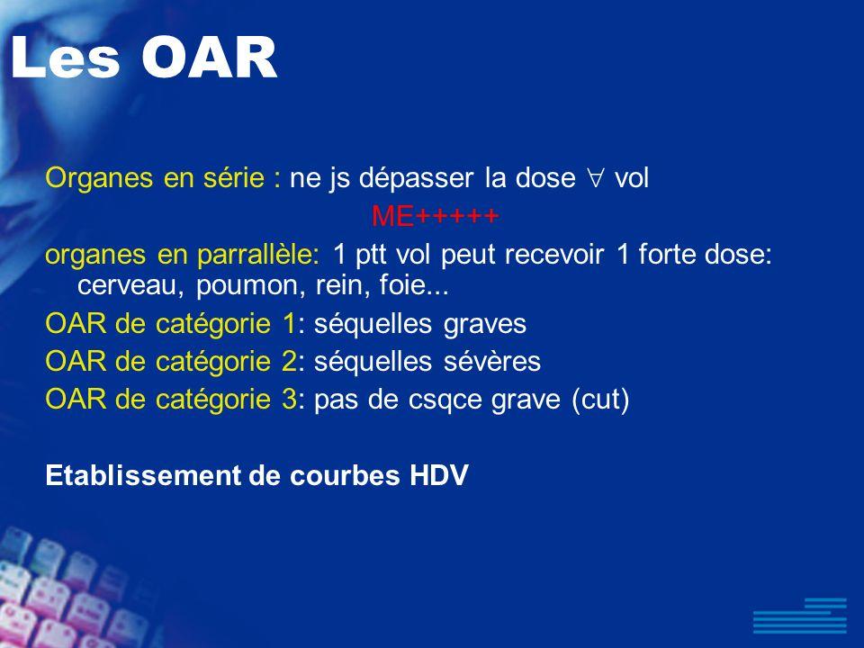 Les OAR Organes en série : ne js dépasser la dose  vol ME+++++