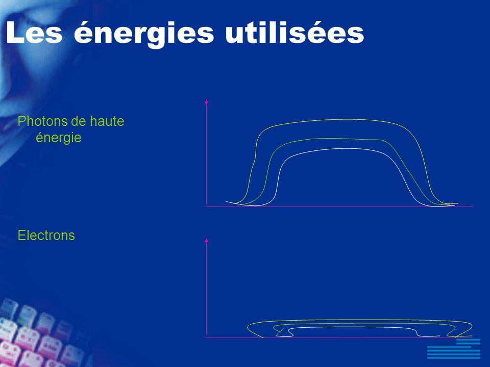 Les énergies utilisées