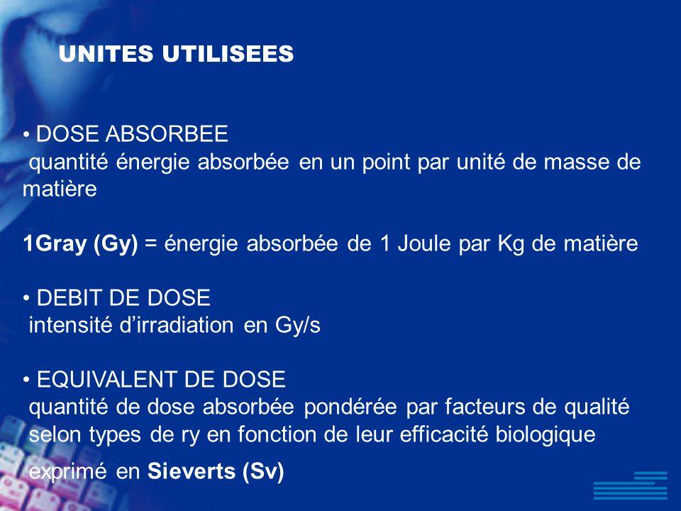 UNITES UTILISEES DOSE ABSORBEE. quantité énergie absorbée en un point par unité de masse de matière.