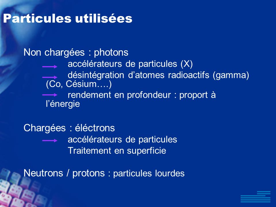 Particules utilisées Non chargées : photons Chargées : éléctrons