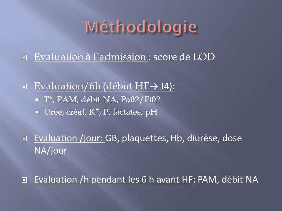 Méthodologie Evaluation à l'admission : score de LOD