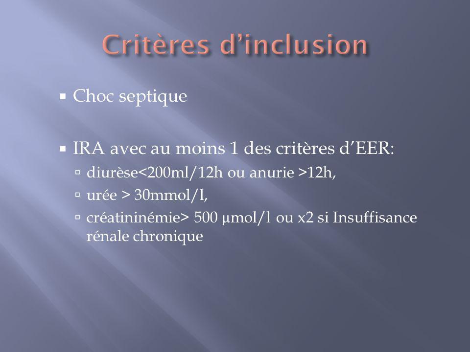 Critères d'inclusion Choc septique