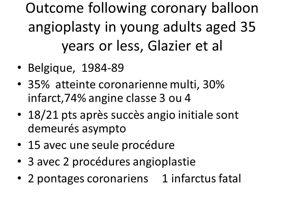 Outcome following coronary balloon angioplasty in young adults aged 35 years or less, Glazier et al