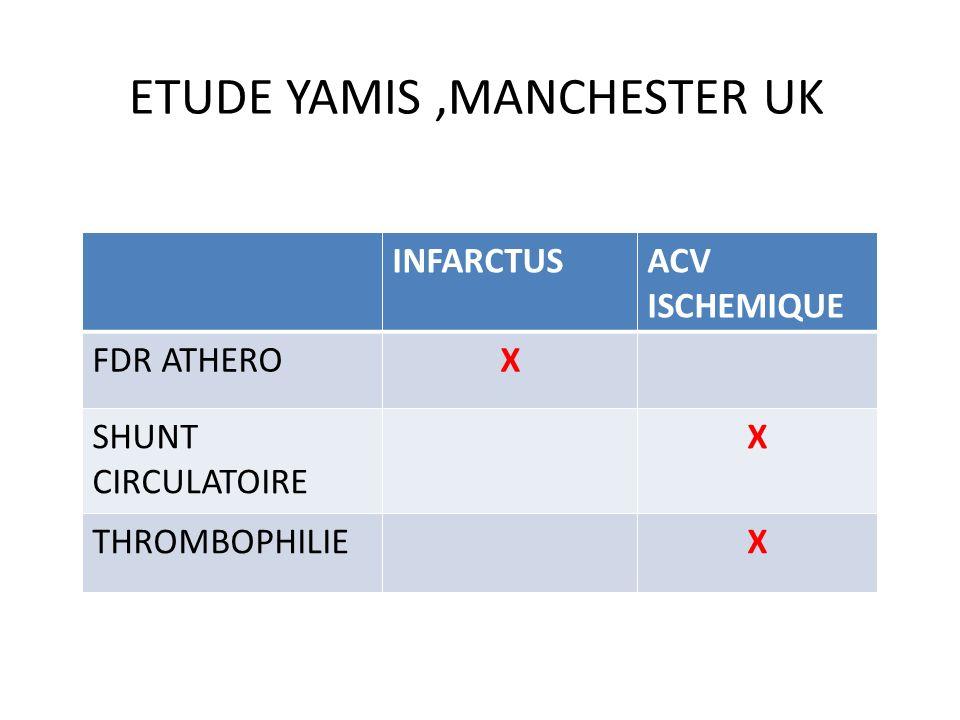 ETUDE YAMIS ,MANCHESTER UK
