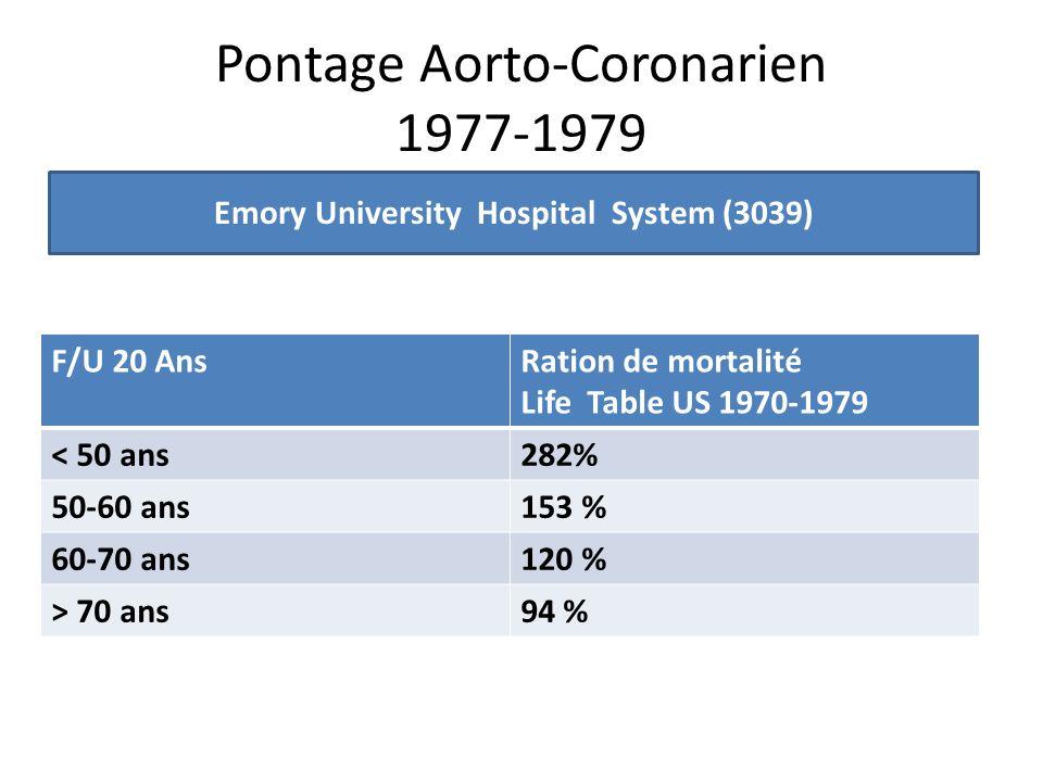 Pontage Aorto-Coronarien 1977-1979