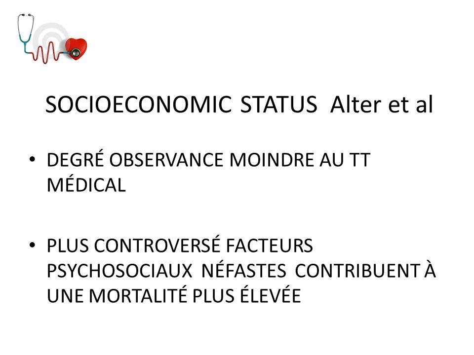 SOCIOECONOMIC STATUS Alter et al