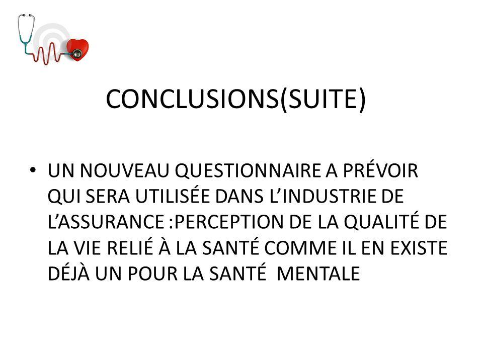 CONCLUSIONS(SUITE)