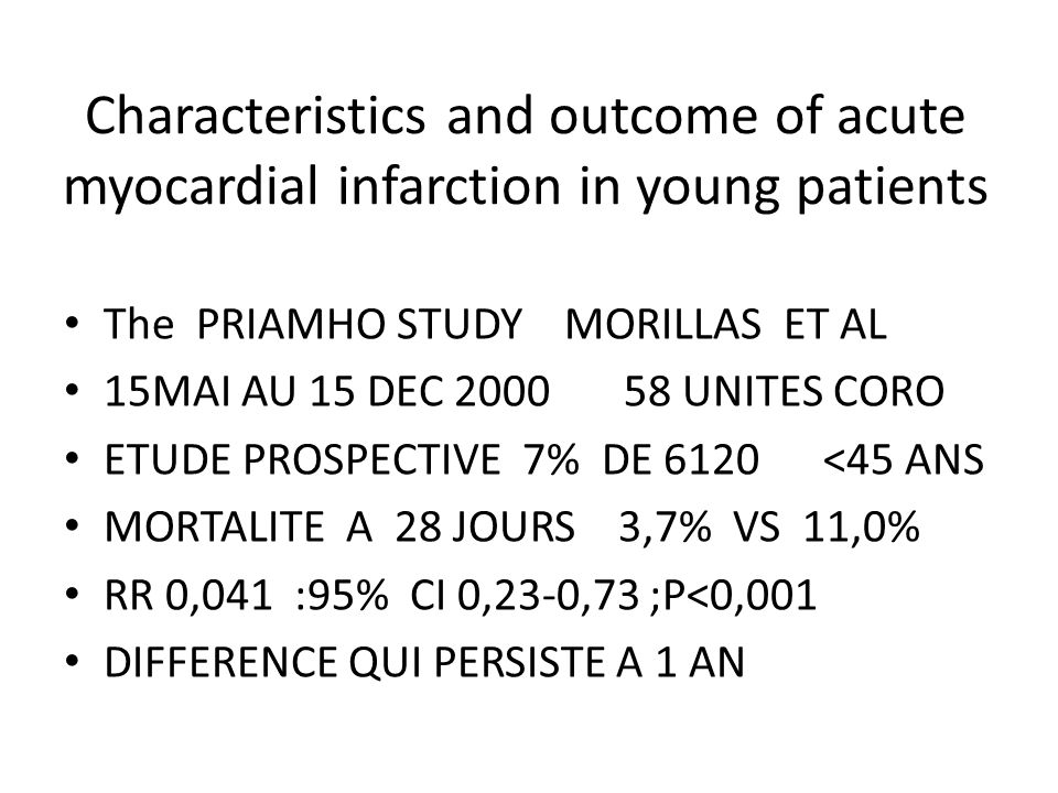 Characteristics and outcome of acute myocardial infarction in young patients