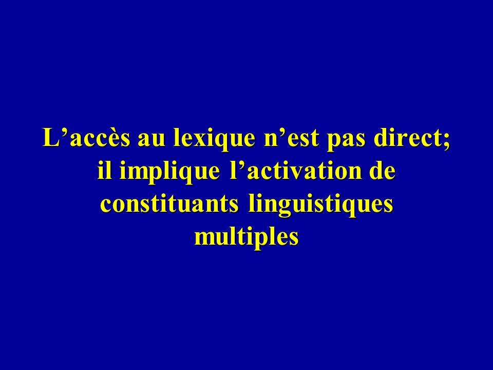 L'accès au lexique n'est pas direct; il implique l'activation de constituants linguistiques multiples
