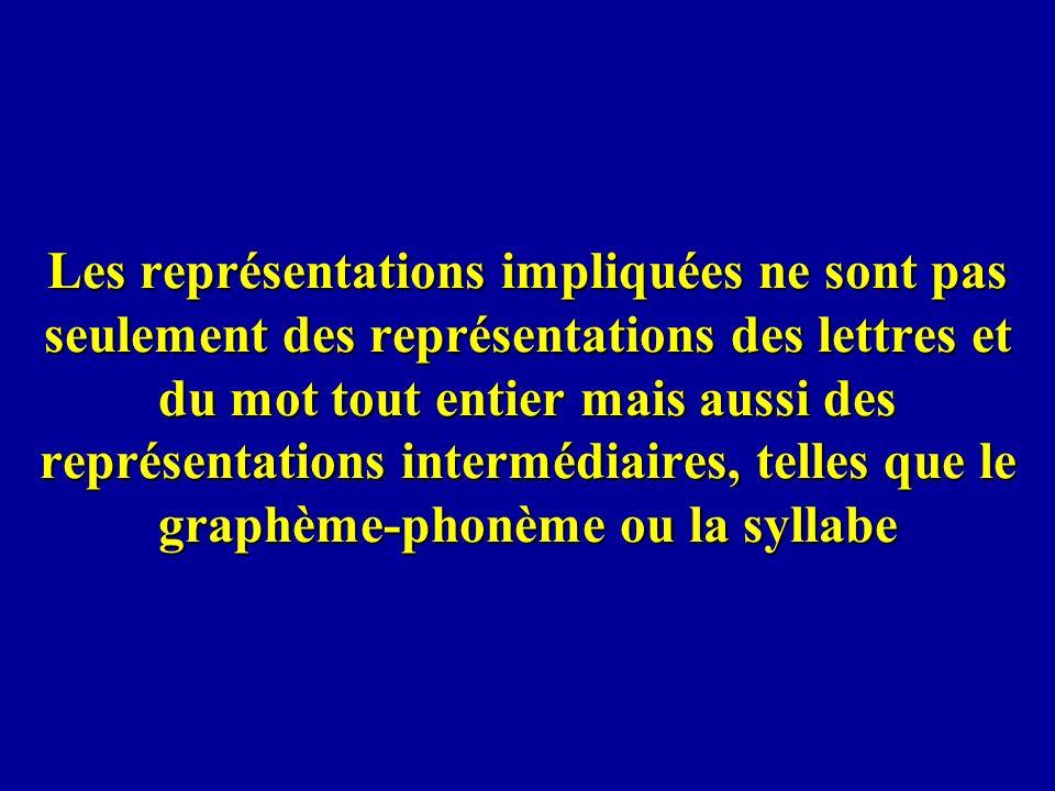 Les représentations impliquées ne sont pas seulement des représentations des lettres et du mot tout entier mais aussi des représentations intermédiaires, telles que le graphème-phonème ou la syllabe