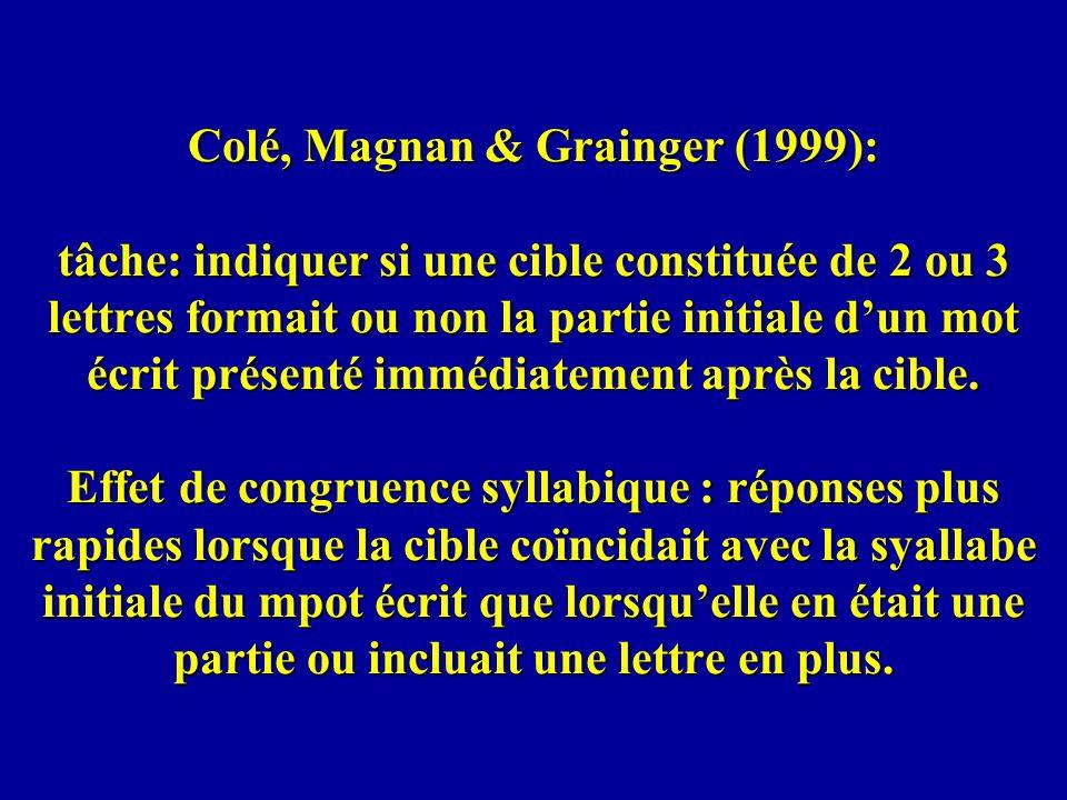 Colé, Magnan & Grainger (1999): tâche: indiquer si une cible constituée de 2 ou 3 lettres formait ou non la partie initiale d'un mot écrit présenté immédiatement après la cible.