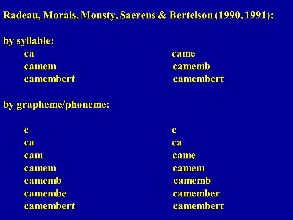 Radeau, Morais, Mousty, Saerens & Bertelson (1990, 1991): by syllable: ca came camem camemb camembert camembert by grapheme/phoneme: c c ca ca cam came camem camem camemb camemb camembe camember camembert camembert