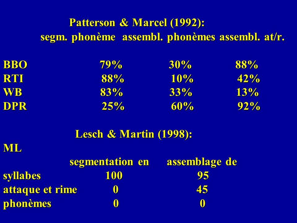 Patterson & Marcel (1992): segm. phonème assembl. phonèmes assembl