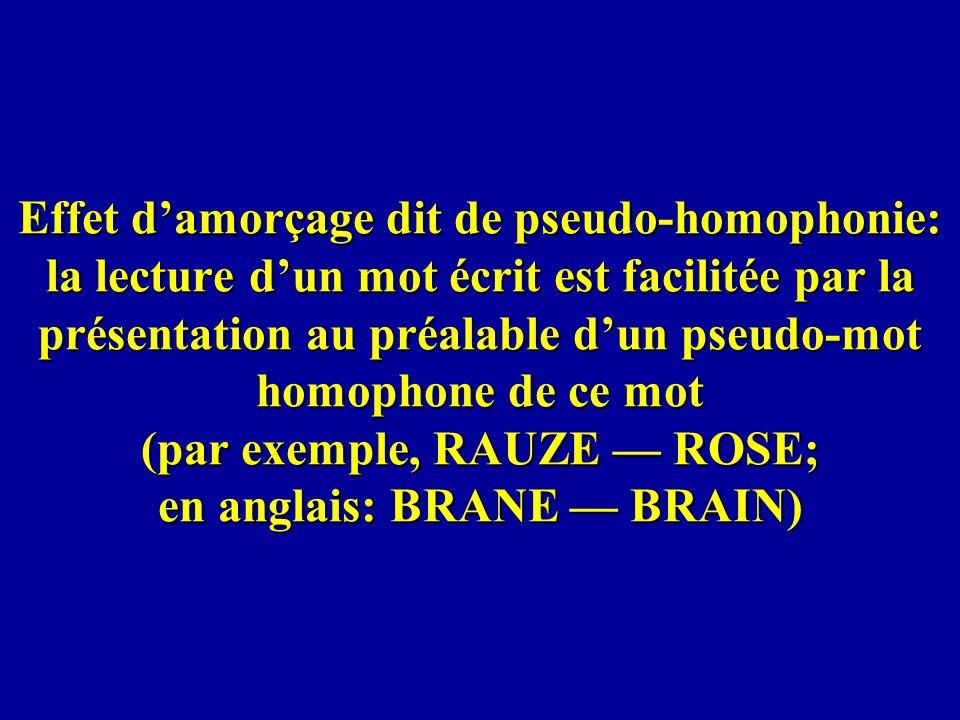 Effet d'amorçage dit de pseudo-homophonie: la lecture d'un mot écrit est facilitée par la présentation au préalable d'un pseudo-mot homophone de ce mot (par exemple, RAUZE — ROSE; en anglais: BRANE — BRAIN)