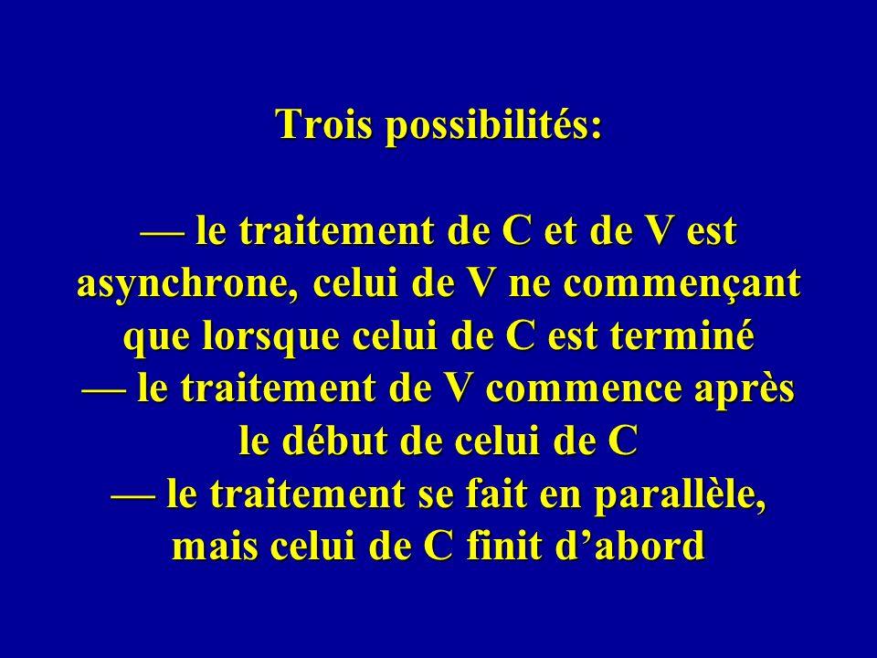 Trois possibilités: — le traitement de C et de V est asynchrone, celui de V ne commençant que lorsque celui de C est terminé — le traitement de V commence après le début de celui de C — le traitement se fait en parallèle, mais celui de C finit d'abord