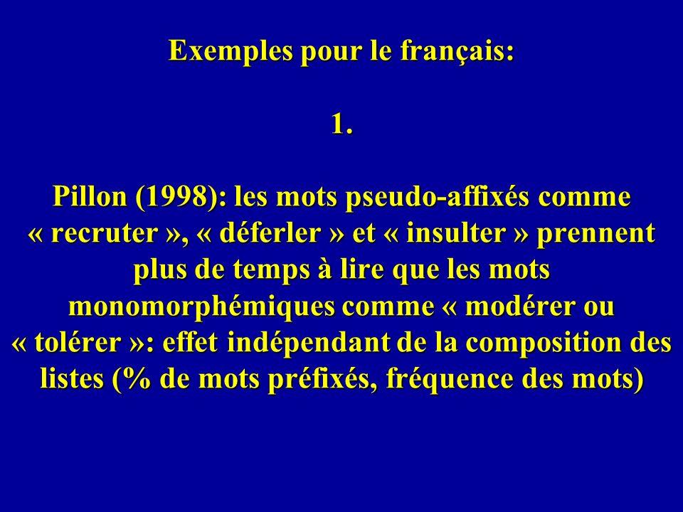 Exemples pour le français: 1