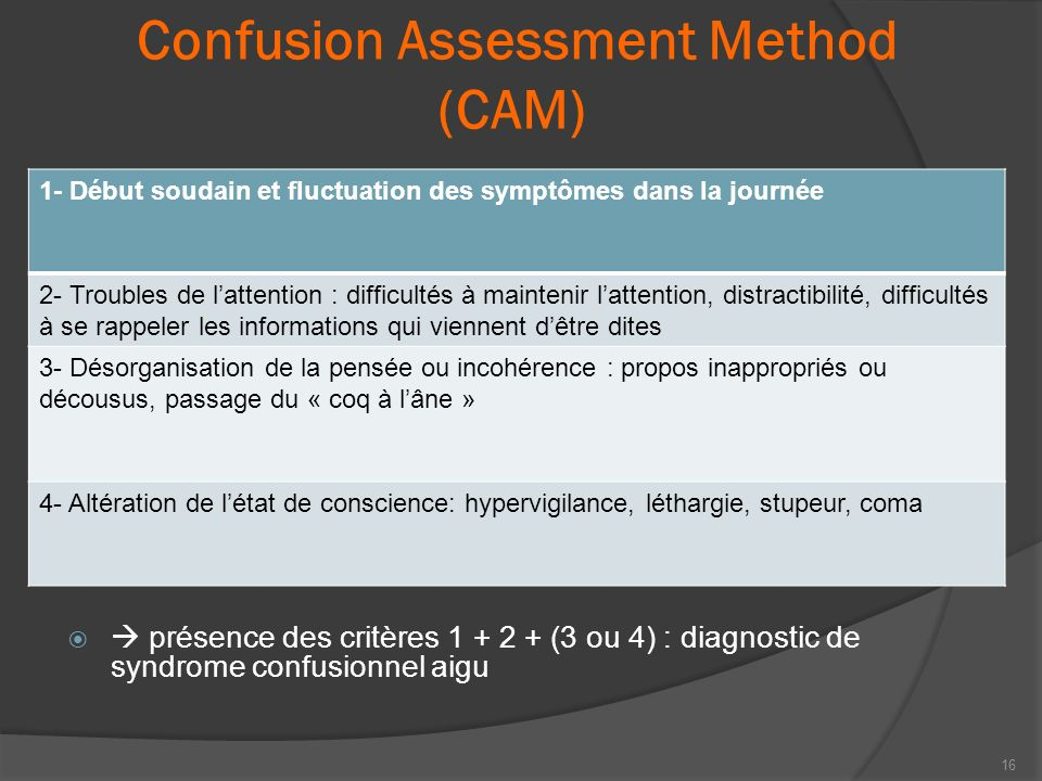 Confusion Assessment Method (CAM)