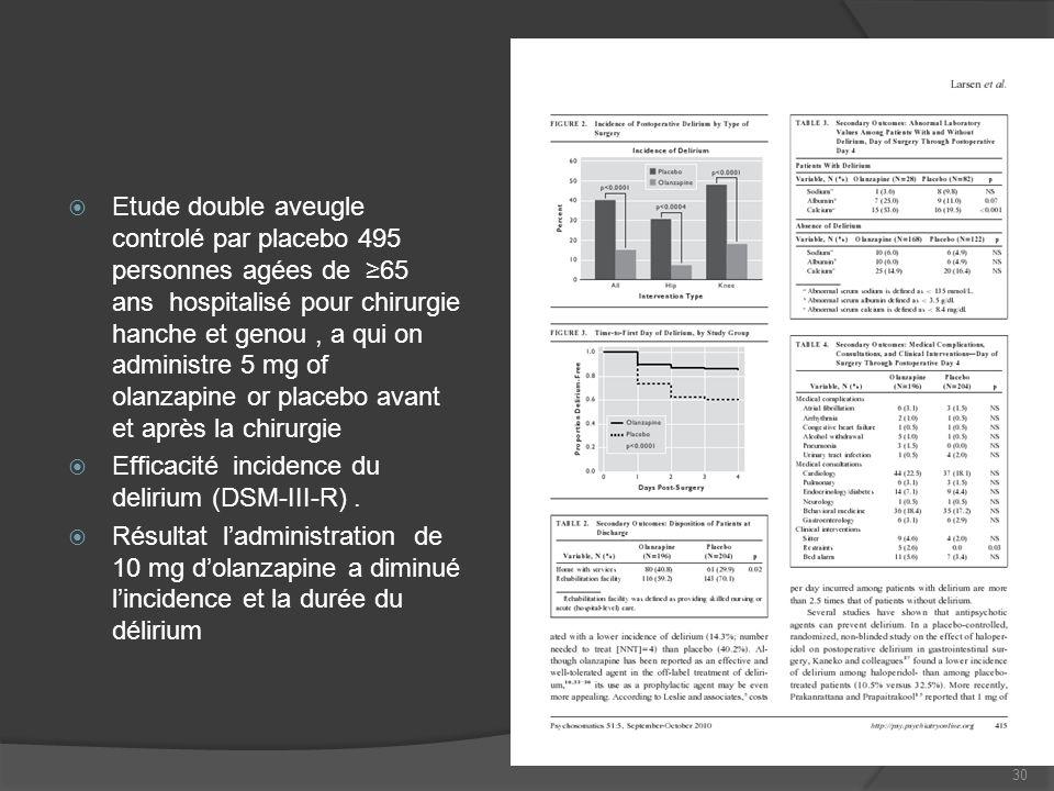 Etude double aveugle controlé par placebo 495 personnes agées de ≥65 ans hospitalisé pour chirurgie hanche et genou , a qui on administre 5 mg of olanzapine or placebo avant et après la chirurgie