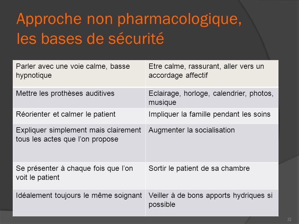 Approche non pharmacologique, les bases de sécurité