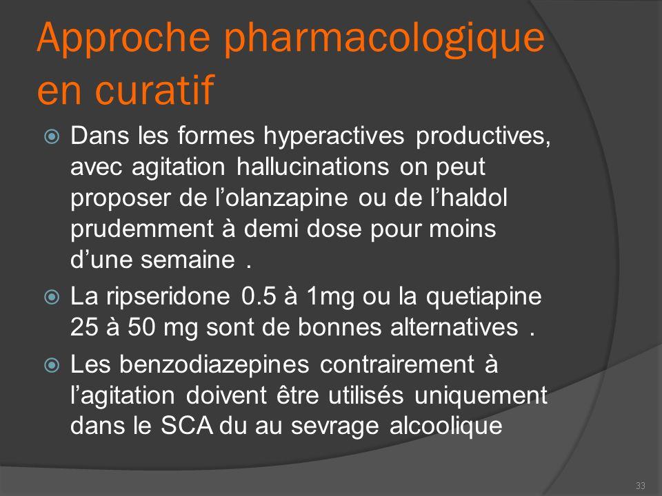 Approche pharmacologique en curatif