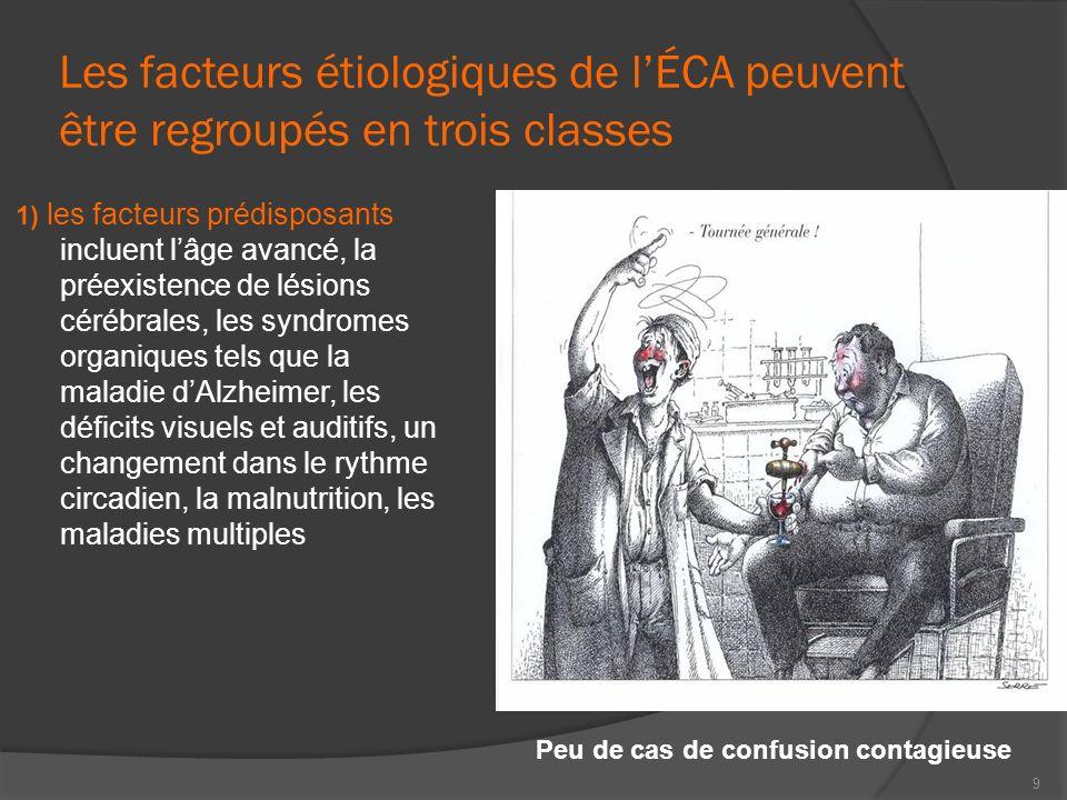 Les facteurs étiologiques de l'ÉCA peuvent être regroupés en trois classes