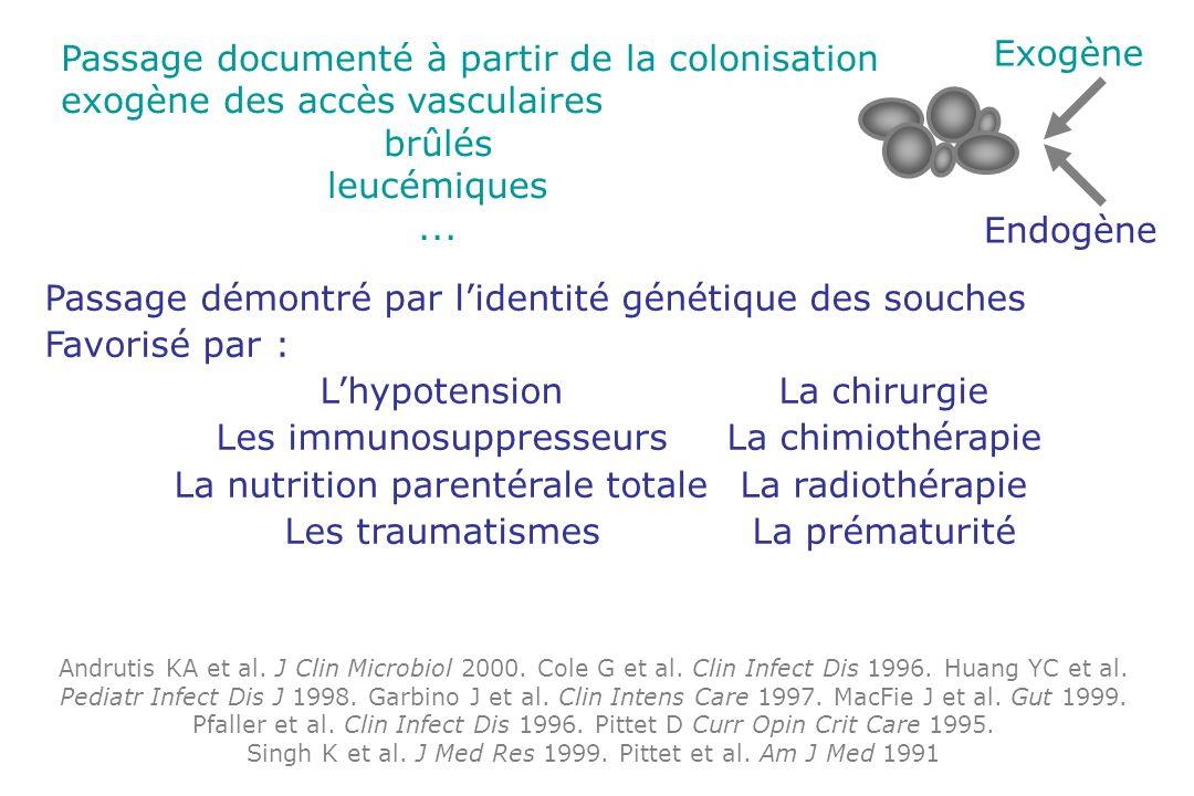 Singh K et al. J Med Res 1999. Pittet et al. Am J Med 1991