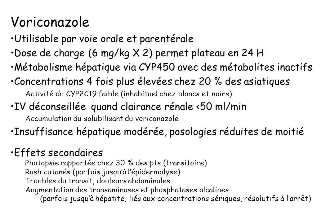 Voriconazole Utilisable par voie orale et parentérale