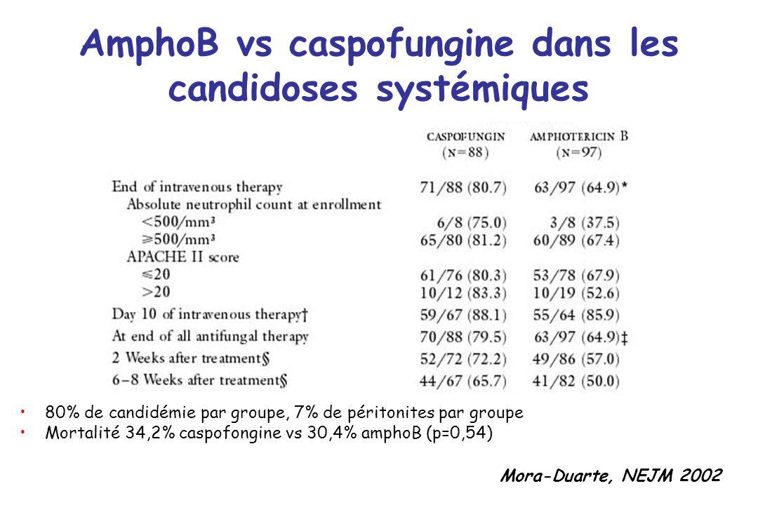 AmphoB vs caspofungine dans les candidoses systémiques