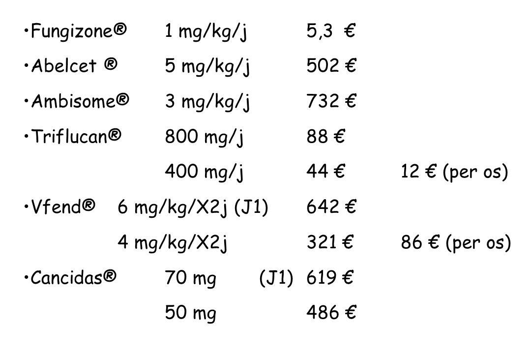 Fungizone® 1 mg/kg/j 5,3 € Abelcet ® 5 mg/kg/j 502 € Ambisome® 3 mg/kg/j 732 € Triflucan® 800 mg/j 88 €