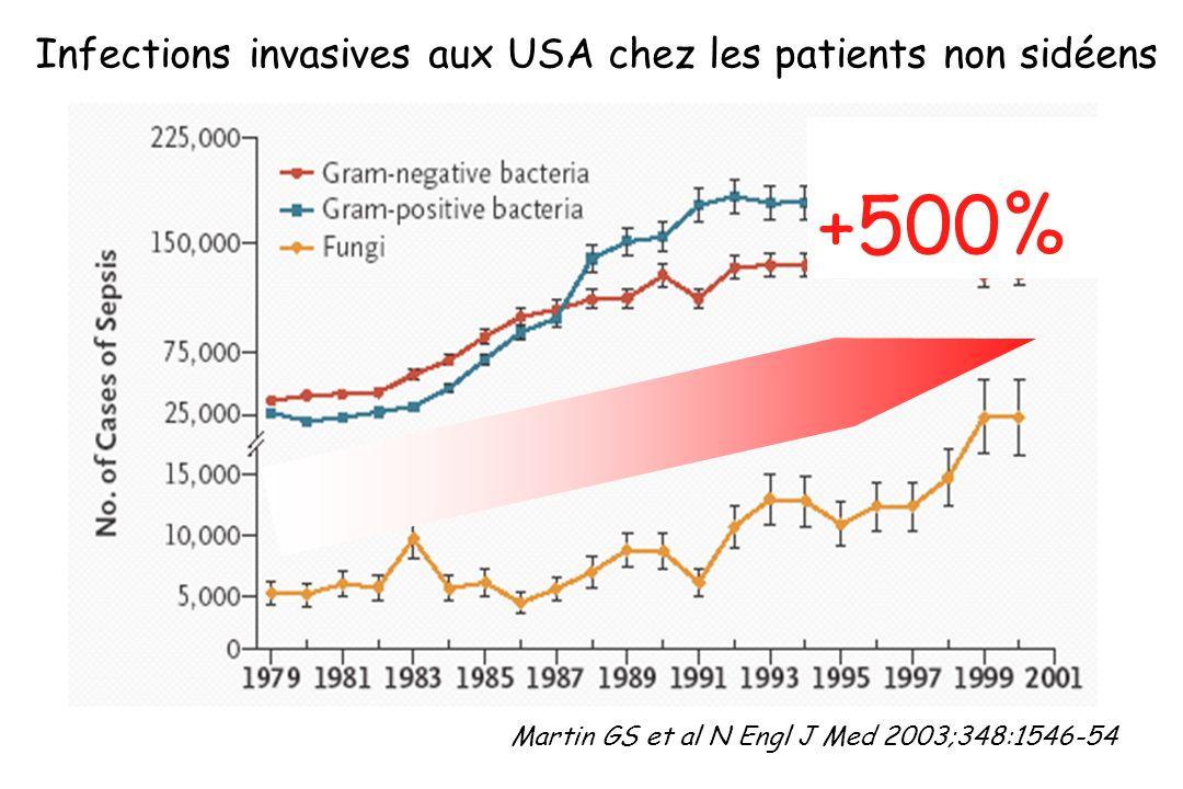 Martin GS et al N Engl J Med 2003;348:1546-54