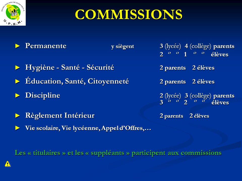 COMMISSIONS ► Permanente y siègent 3 (lycée) 4 (collège) parents. 2 '' '' 1 '' '' élèves.